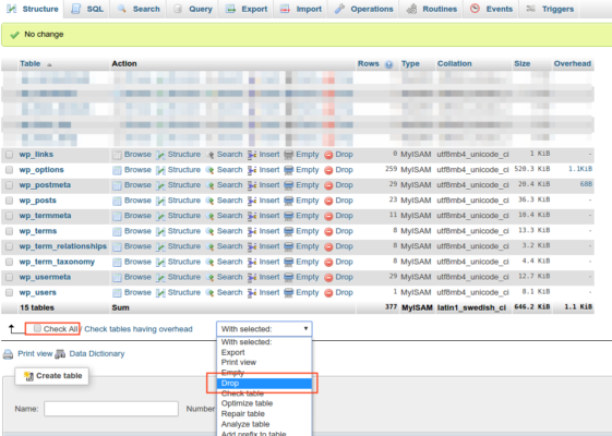 drop all wordpress database tables phpmyadmin